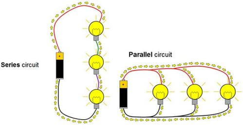 fig2_parallel-series-circuit-battery-light-bulbs
