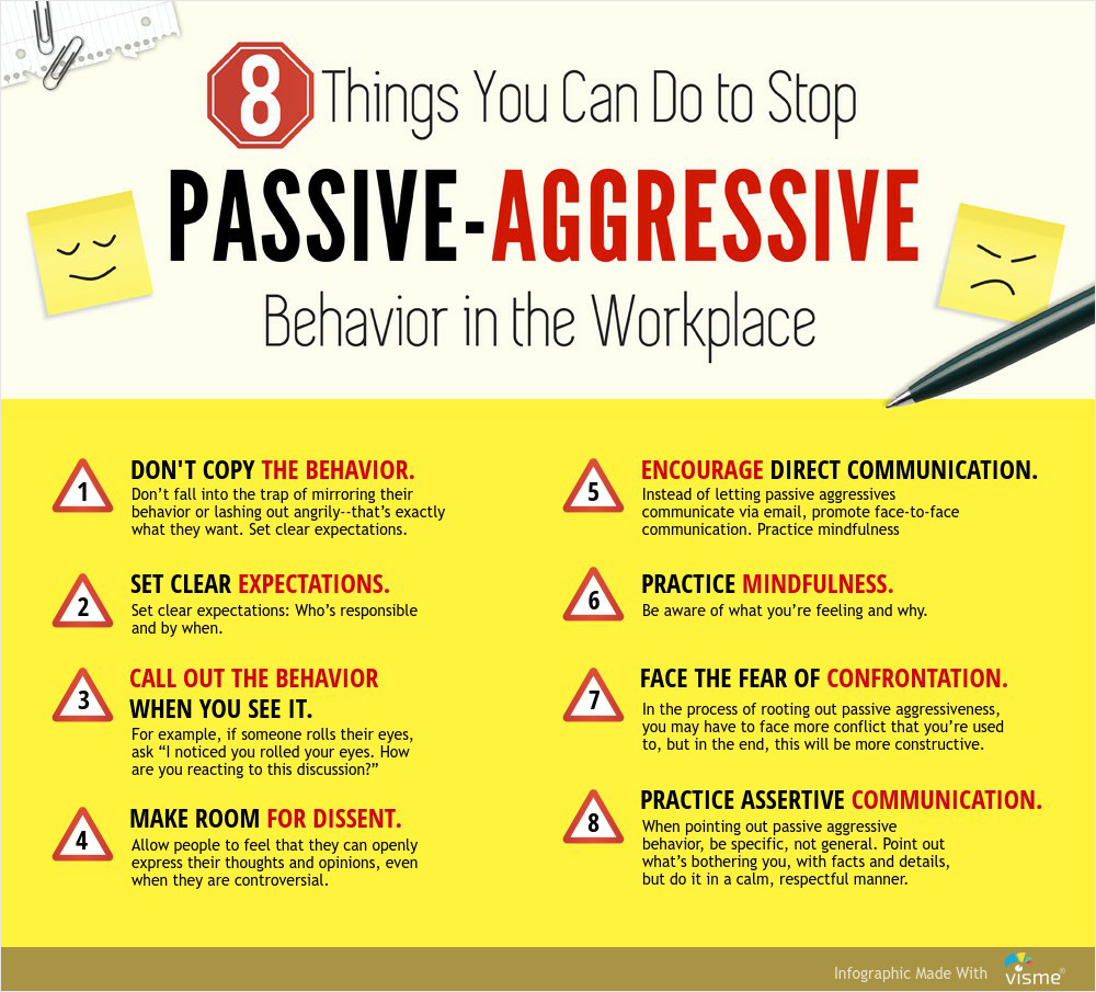 passive-agressive-infographic1-copy